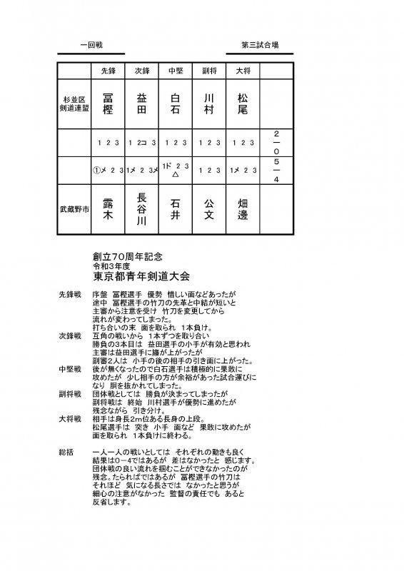 男子報告書(板井監督)